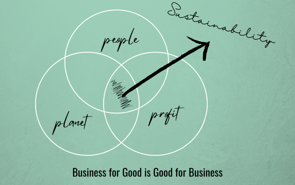 Business-for-good